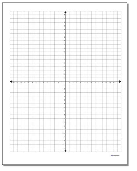blank coordinate plane pdfs updated