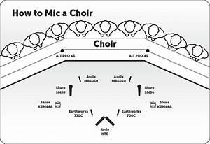 How To Mic A Choir
