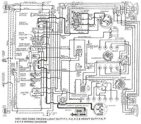 1977 Ford F 150 Ac Wiring Diagram by 52 Wiring Diagram And Engine Question Ford Truck