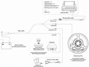 How Do I Power On My Wheelman   U2013 Hands Free Farm