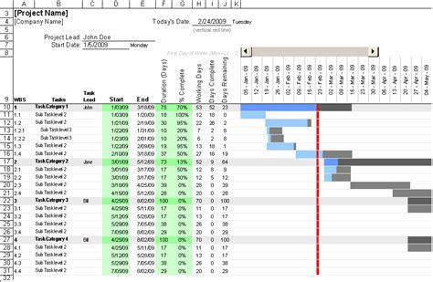gantt designer free gantt chart template for excel