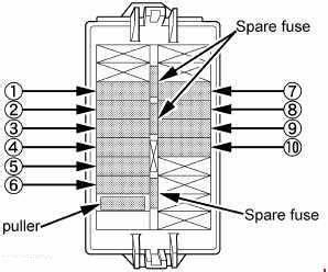 Kubota Tractor L33301  L3901 - Fuse Box Diagram