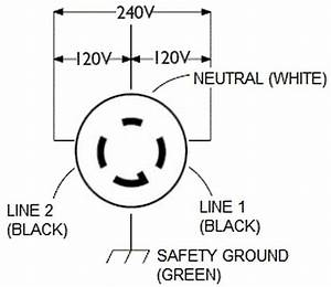 L14 30 Inlet Wiring Diagram