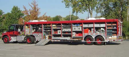 heavy duty rescue tiller emergency  rescue services