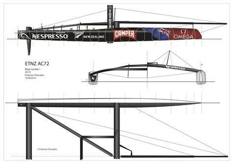 Catamaran Drawing by Chevalier Taglang Scoop Ac72 Drawings Unveiled