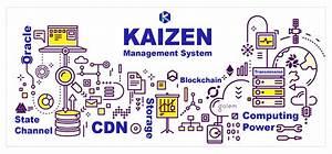 Kaizen  An Introduction To Kaizen Management System