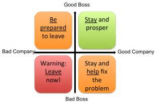 Bad Employees Good Boss