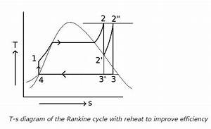 Thermodynamics Test Questions - Set