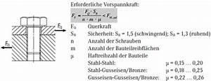 Vorspannkraft Schraube Berechnen : mechanische eigenschaften a m schrauben wuppertal ~ Themetempest.com Abrechnung