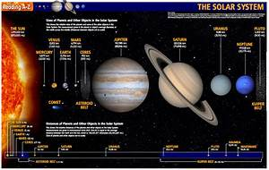 Space: Planets, Moons, and Stars, Oh My! - MissCal