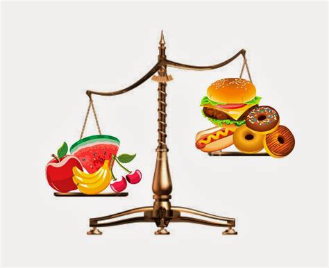 balance cuisine balanced diet food for thought rd