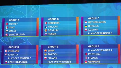 Euro 2021 group d preview: UEFA Euro 2021 Predictions - YouTube