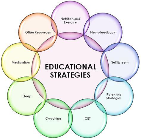 educational strategies lanc uk