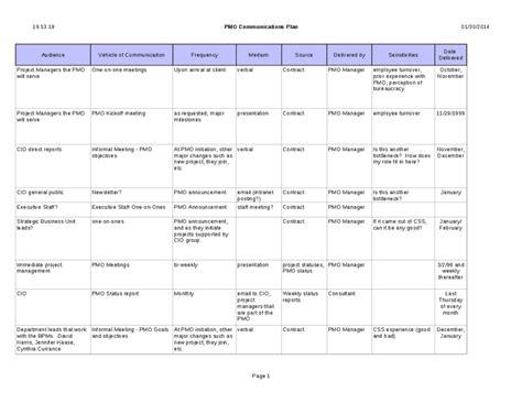 Project Communication Matrix Template by Project Management 123 Gratuits Propos 233 S Par Nos Experts