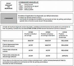 Code Defaut Renault Df : espace iv plus de frein main r gl p18 plan te renault ~ Gottalentnigeria.com Avis de Voitures