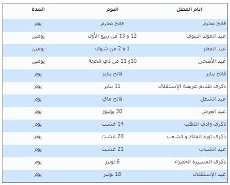 Telecharger La Liste Des Jours Feries 2017 Maroc Chagualetca