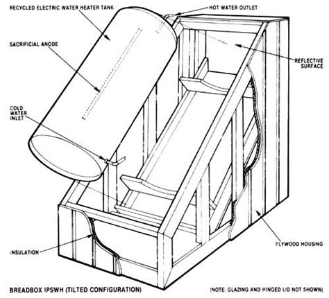 build a solar water heater an intregal passive solar water heater