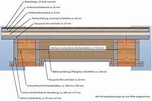 Bodenplatte Aufbau Altbau : bodenaufbau keller fu bodenaufbau im detail bodenaufbau ~ Lizthompson.info Haus und Dekorationen