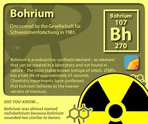 Bohrium is named after Danish physicist Niels Bohr. # ...