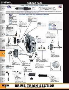 Harley 4 Speed Transmission Diagram