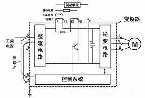 Wiring Diagram Of Frequency Converter