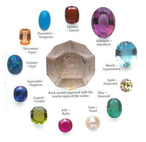 libra birthstone color understanding birthstones