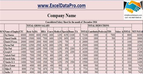 salary sheet excel template exceldatapro