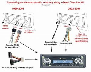 2001 Jeep Grand Cherokee Radio Wiring Diagram
