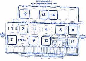 Volkswagen Fox 1994 Fuse Box  Block Circuit Breaker Diagram