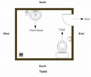 vastu for toilets vasthurengancom With vastu remedies for south east bathroom