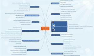 Become A Good Teacher Brainstorming Diagram