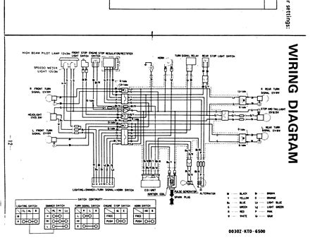 honda 450 es engine diagrams downloaddescargar