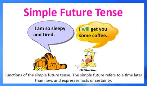 Simple Future Tense  Definition, Types, Examples And