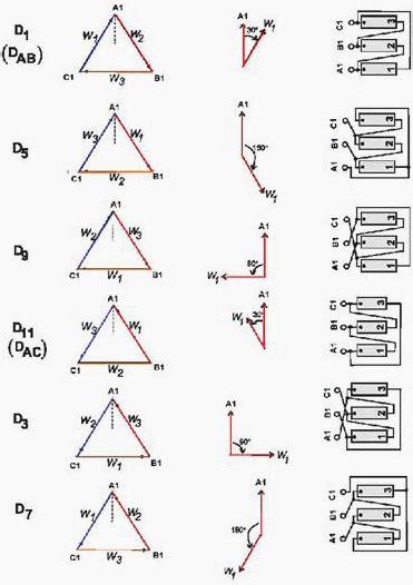 Wye Vt Wiring Diagram by Transformer Vector Diagrams Wiring Diagram