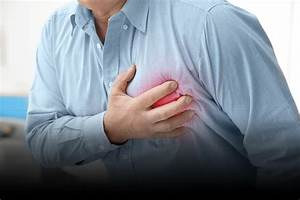 Heart Block  Types  Causes  Symptoms  And Treatment