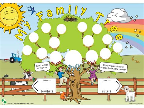 {{harry potter family tree state=expanded}} to show the template expanded, i.e., fully visible  state=autocollapse: Family Tree Template for Kids   A Fun Activity Poster by Dixon Publishing