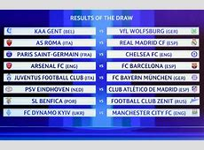 UCL Arsenal handed Barca; Chelsea gets PSG rematch
