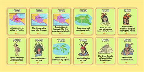aztec timeline cards teacher