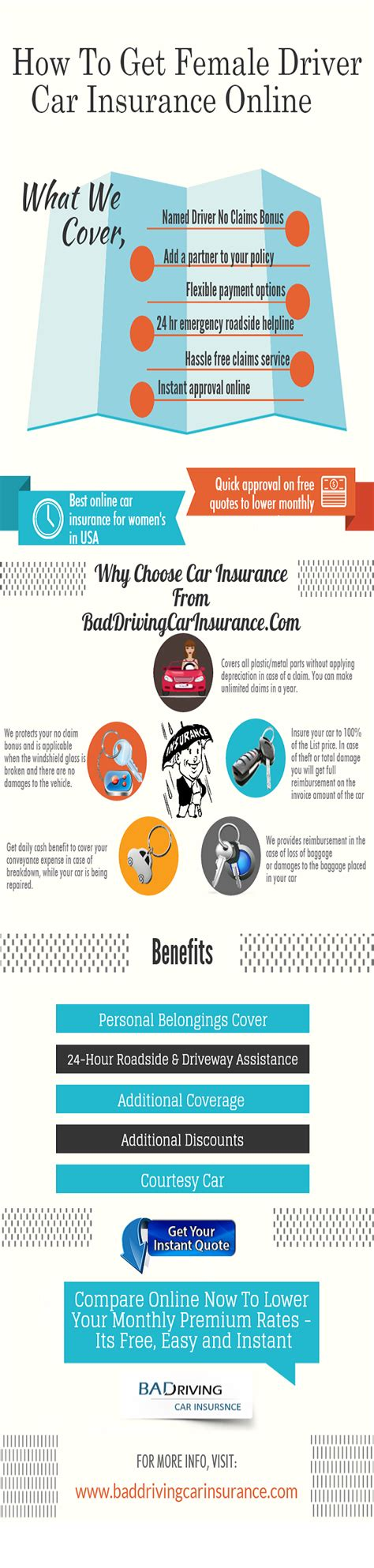 Infographic:- How to get female driver car insurance