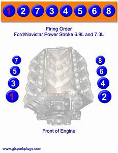 Powerstroke 6 9l And 7 3l Firing Order