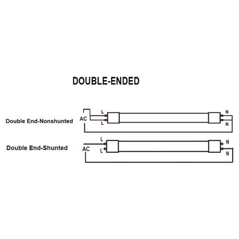 Led Tube Watt Direct Wire Double Ended