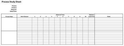 standard work  takt time lean manufacturing principles part  cnccookbook cnccookbook