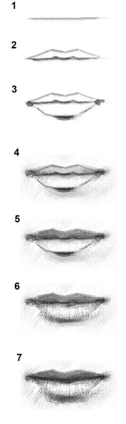 Le gommage des lèvres retrouvez de belles lèvres lisses et douces !