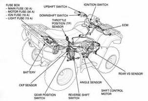 similiar 2007 honda rancher 350 carb diagram keywords diagram furthermore honda rancher 350 wiring diagram together