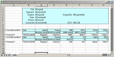 protokoll auswertungen uniplot dokumentation