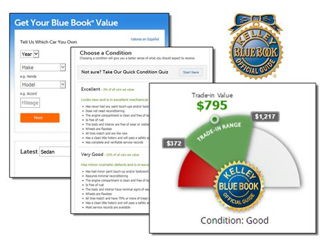 Boat Trader Blue Book by Blue Book Trade In Value Free