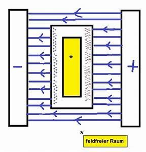 Elektrisches Feld Berechnen : elektrostatisches feld ~ Themetempest.com Abrechnung