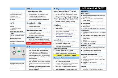 Watermark learning cbap study guide free download :: dullstaganap
