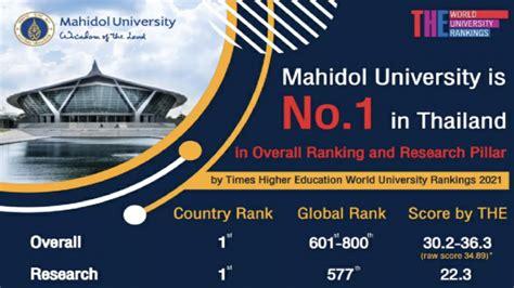 'มหิดล' ได้ที่ 1 ของไทย ในภาพรวม และด้านวิจัย จาก ...