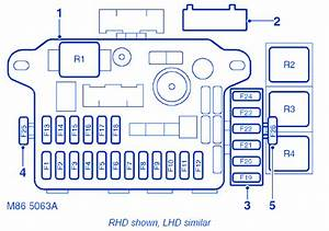 Range Rover Tf 160 1992 Compartment Fuse Box  Block Circuit Breaker Diagram  U00bb Carfusebox